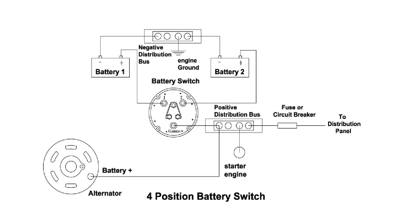 Wirthco Battery Isolator Wiring Wire Data Schema Cole Hersee Diagram U0026 Jeffdoedesign Com Switch Installation