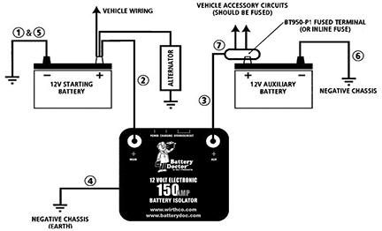 battery isolators rh wirthco com Battery Isolator Switch Wiring Diagram Motorhome Battery Isolator Wiring-Diagram
